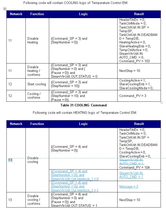 temperature equipment module cooling logic