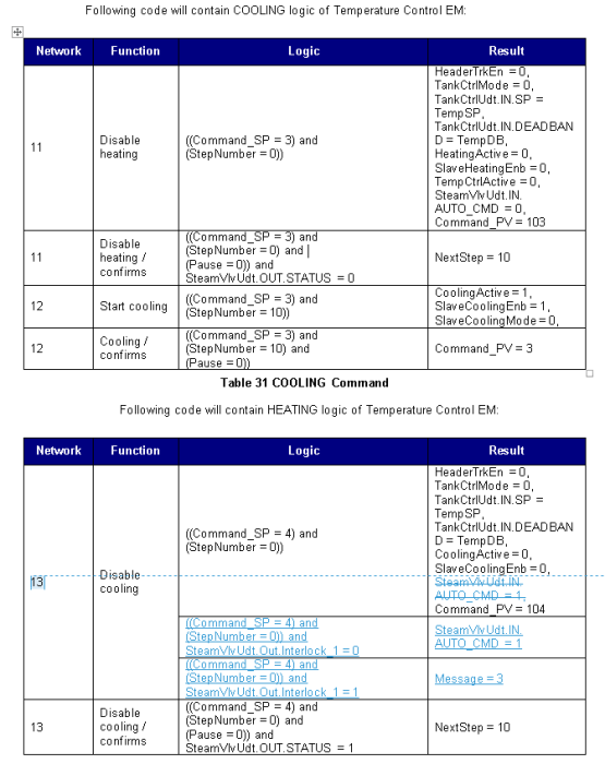 S88 Physical model - Equipment module